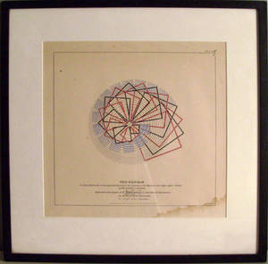 Four framed prints of Fishers Mathematics