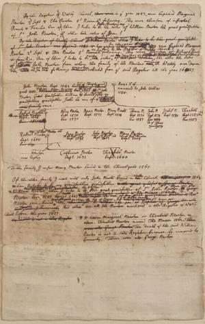 Newton Sir Isaac 16421727