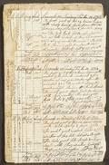 Ships Log American Slaver 18th Century