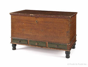 Pennsylvania painted poplar blanket chest 19th c