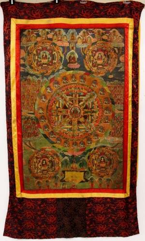 Tibetan Thangka with Painted Wheel of Life Imagery