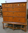 William  Mary Burlwood and Walnut Veneer Fivedrawer Chest on Frame